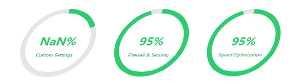 WP Ultimate Firewall - Performance & Security - 5